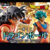Dragon Ball History of Rivals